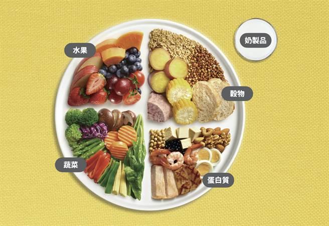 美國飲食指南將食物分成水果、穀物、蔬菜、蛋白質、奶製品等五大類,每日攝取均衡營養,有助於身體健康。(圖/桂格營養完善計畫提供)