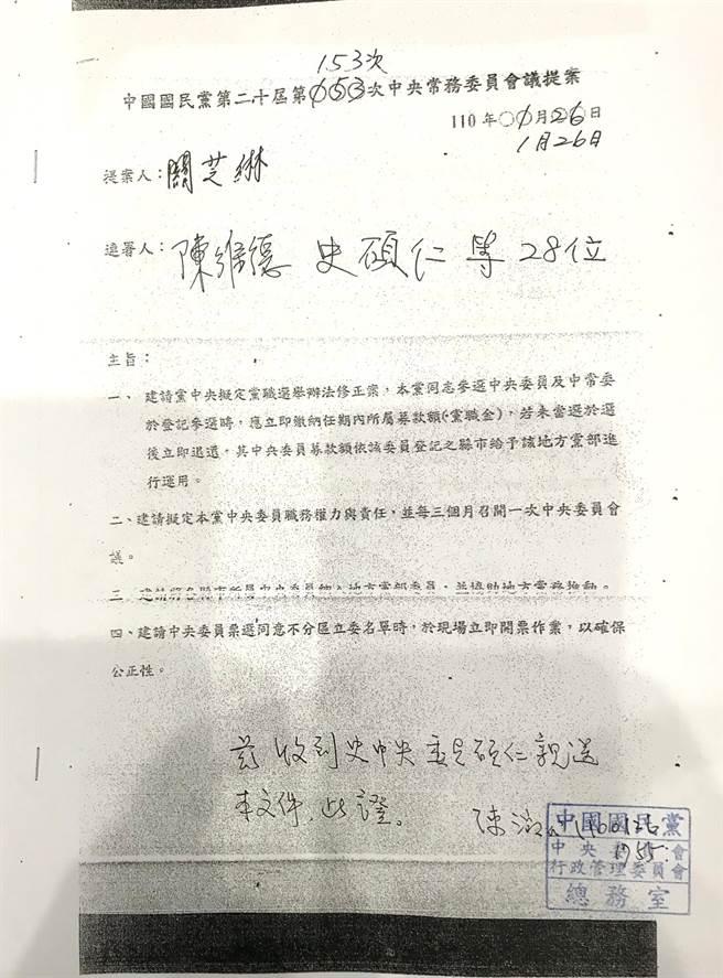 國民黨中央委員連署提案,已送進中央黨部收件。(黃福其翻攝)