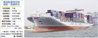 萬海砸40億 造5萬箱貨櫃