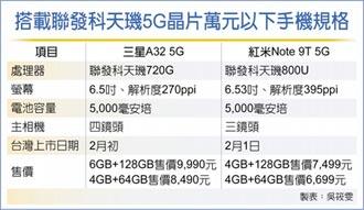 台灣萬元以下5G機 天璣包了