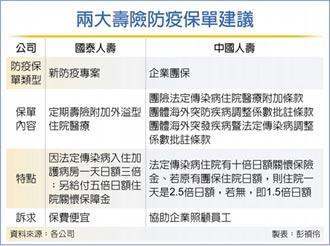 國壽、中壽 搶防疫保單商機