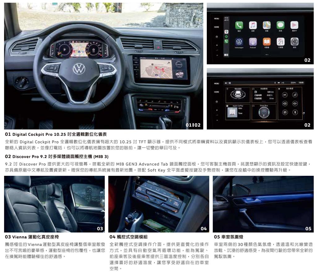 預售價格 132.8 萬,Volkswagen Tiguan 小改款單一車型280 TSI Elegance開始接單