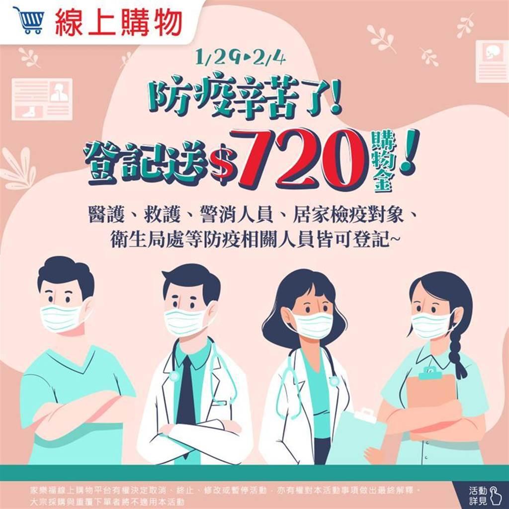 (家樂福宣布力挺台灣第一線防疫人員,將每人送上720元購物金,上網登記即可申請。圖/業者提供)