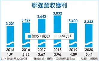 聯強:2021躍進 業績戰新高