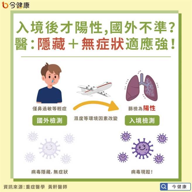 隱藏式加無症狀 新冠病毒適應環境傳播強。(圖/今健康提供)