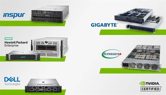 包括技嘉、Supermicro、慧與、戴爾、浪潮等頂尖加速伺服器製造商現已將NVIDIA認證系統準備就緒。(圖/業者提供)