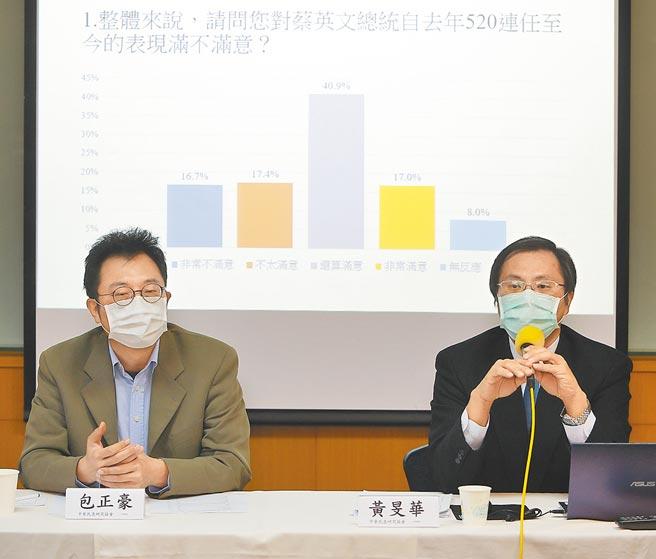 中华民意研究协会26日公布最新民调,有高达67.7%的民眾支持透过公民投票来决定莱猪是否进口。右为中华民意研究协会理事长黄旻华,左为淡大教授包正豪。(季志翔摄)