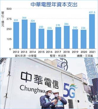 謝繼茂強調,今年5G建設「加速加量」 431億 中華電資本支出破紀錄