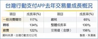 台灣行動支付 現金回饋2%到年底