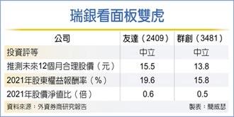 瑞银降评面板双虎、目标价:友达15.5 群创13.8