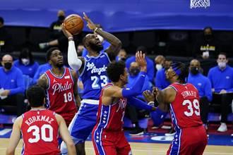 NBA》哈里斯致勝跳投 七六人送湖人客場首敗
