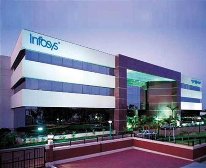新興市場中頗被看好的印度科技公司Infosys。(圖/翻攝自Infosys官網)