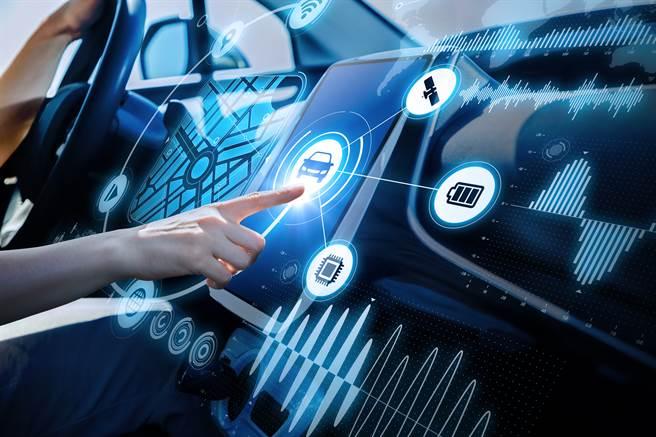 汽車智慧化風潮崛起 台灣晶圓廠握定價權。(示意圖/shutterstock)
