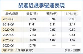 胡連 今年營收看增雙位數