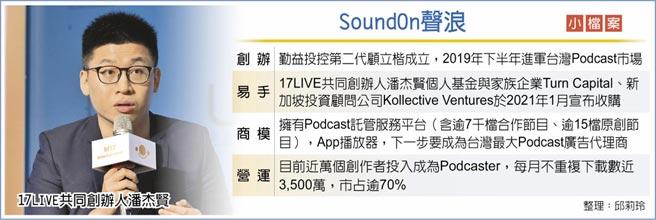 SoundOn聲浪小檔案17LIVE共同創辦人潘杰賢