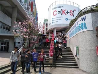 企業最愛大學生排行榜公布 龍華科大再度入圍TOP20