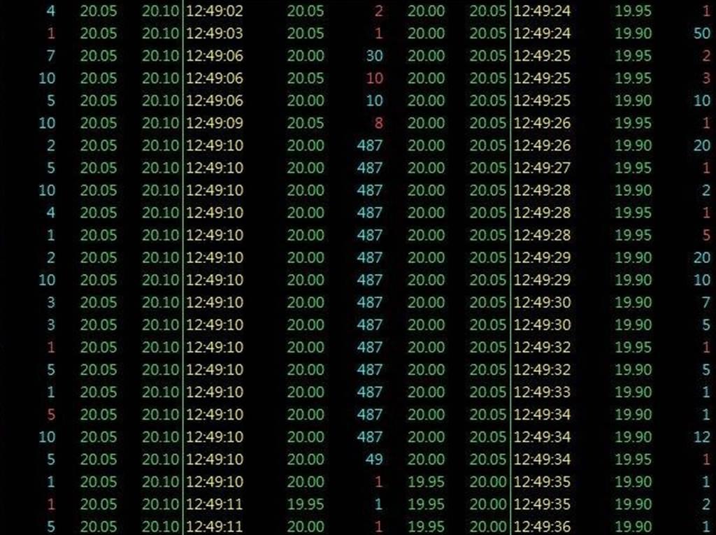陽明盤中出現14筆487張委賣,引起網友討論。(翻攝畫面)