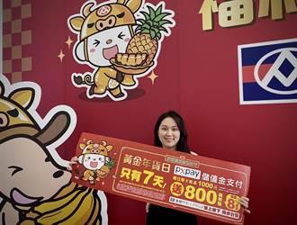 黃金年貨日限時7天 PX Pay儲值金支付滿千送800福利點