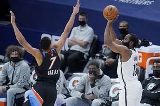 NBA》哈登大三元 籃網9人得分上雙痛扁雷霆