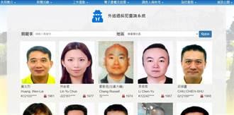 康友掏空案前董座黃文烈 上榜調查局外逃名單