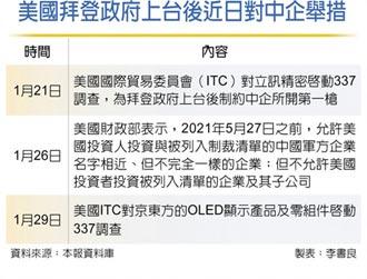 美加壓制裁中企 337調查砍向京東方