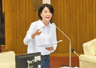 台北自費篩檢最高7000 議員籲調降