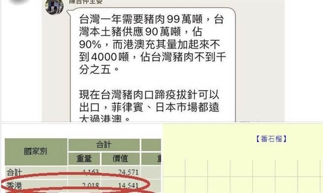 Lin bay好油》限制下的台灣豬外銷市場能擴大嗎?圖/作者臉書截圖