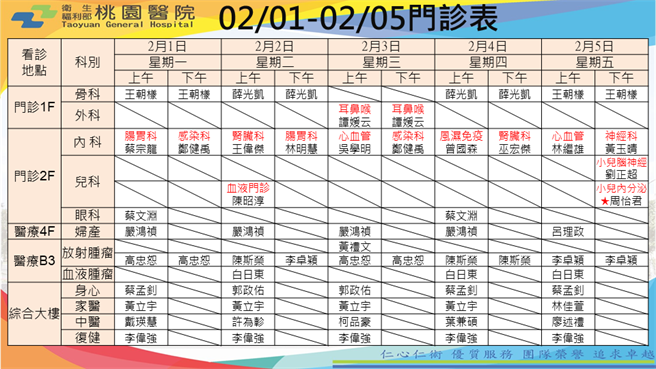 桃醫公布2月第一周門診表。(桃醫提供/蔡依珍桃園傳真)