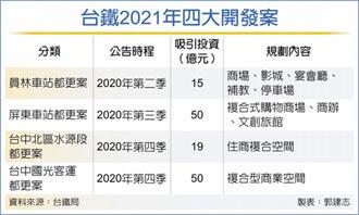 年後登場 台鐵4開發案 拚引資130億