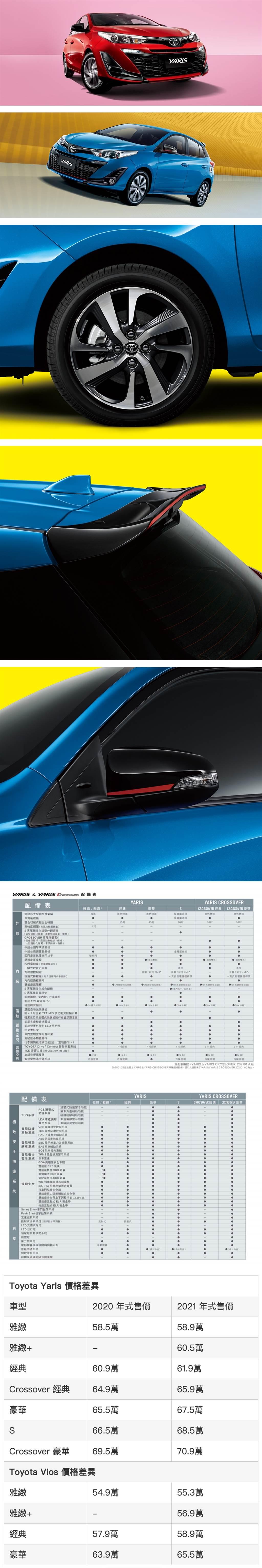 全車系售價調整、豪華以上車型新增 Toyota Safety Sense,Toyota Yaris/Vios 2021 年式樣開賣