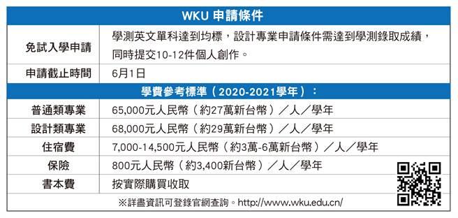 WKU申請條件。(製表/大學博覽會)