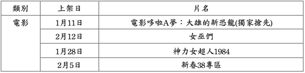 2021中華電信MOD、Hami Video新春強檔新片:單點電影(MOD+ Hami Video)。(中華電信提供/黃慧雯台北傳真)