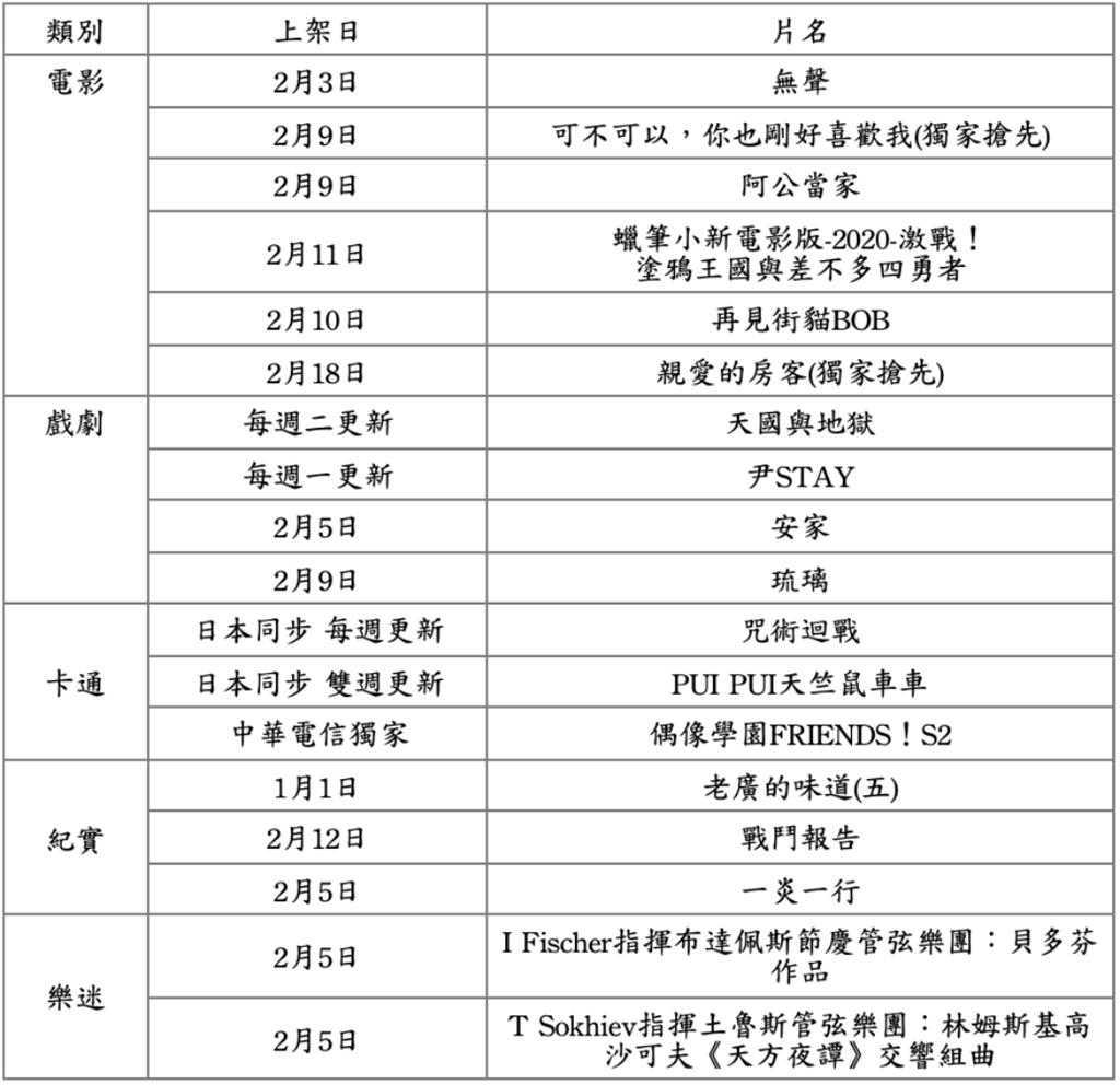 2021中華電信MOD、Hami Video新春強檔新片:MOD影劇全享包、Hami Video影劇館(不含紀實.樂迷)。(中華電信提供/黃慧雯台北傳真)