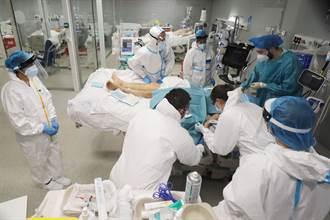 研究:加護病房染疫死亡率降 但可能達高原期