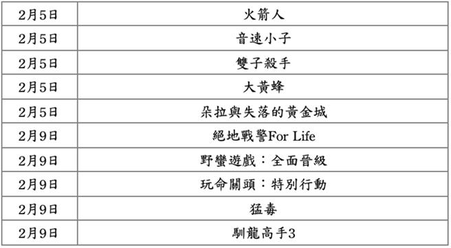 2021中華電信MOD、Hami Video新春強檔新片:38元新春優惠電影。(中華電信提供/黃慧雯台北傳真)