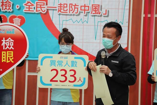 縣長翁章梁指出,嘉義縣1年內共服務近1萬5000名鄉親,其中有233人因此項篩檢發現患有心房顫動。(呂妍庭攝)
