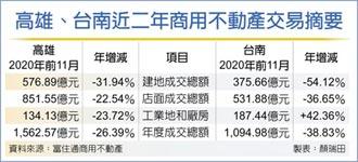 南台灣商用不動產 今年穩中緩漲