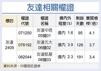 权证星光大道-中国信托证券 友达 面板报价续扬