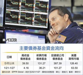 三大債券型基金 穩定吸金
