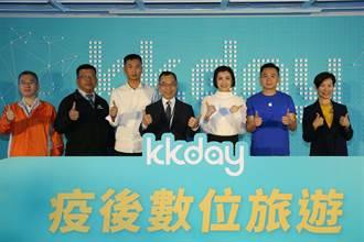 KKday运用轻巧App 升级北捷三大场馆旅游购票体验