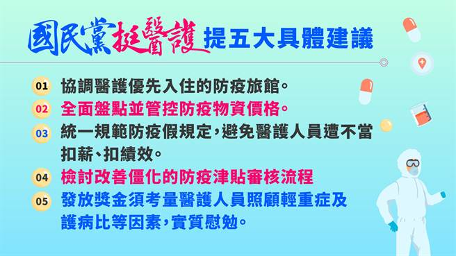 國民黨舉辦挺醫護記者會提五大建議。(國民黨提供)