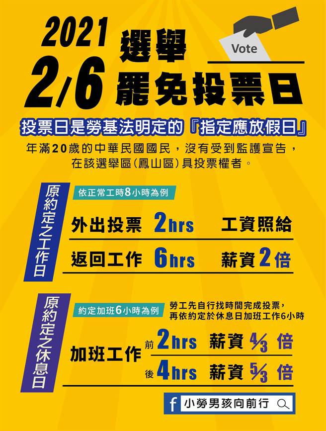 罷捷投票日2月6日登場,不少勞工不了解自身權益。高市勞工局特別製作圖表讓勞工秒懂。(柯宗緯翻攝)