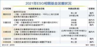 ESG 國銀力挺、基金排隊送件
