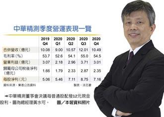 中華精測去年營收、獲利齊攀峰