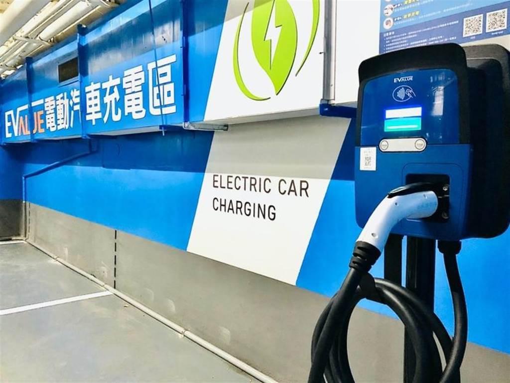 華城 EVALUE 漢神百貨增設全新充電站:兩組 17.6kW 充電樁,每度電七元