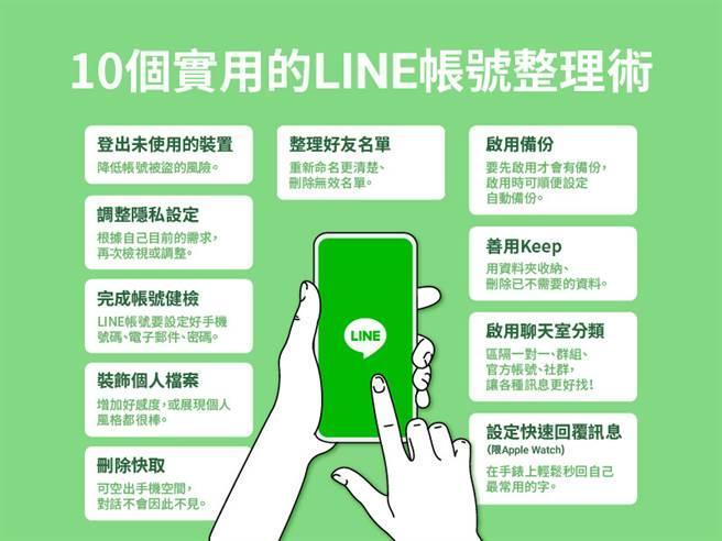 LINE帳號「大掃除」!官方親授10 招實用整理術。(圖擷自line官網)