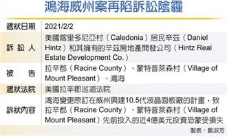 遭控未依原计画筹建10.5代面板厂 威州投资案生波 鸿海被告
