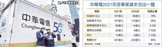 中華電發威 拚200萬5G用戶