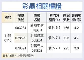 權證星光大道-中國信託證券 彩晶 報價揚產能滿