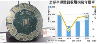 全球半導體產值上看4,760億美元